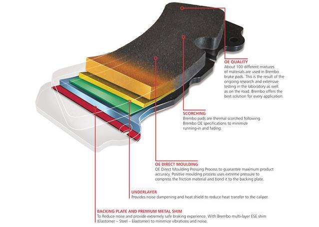 Brembo Brake Pad Front Set (Low-Met) P54030 Sparesbox - Image 4