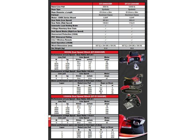 Drivetech 4x4 Dual Speed Winch 12000lb DT-D12000SR Sparesbox - Image 3