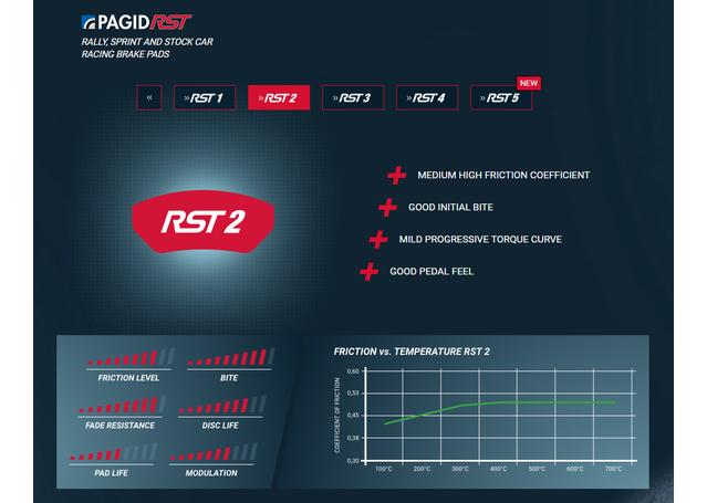 Pagid Racing E1295 RST 2 - Rally Sprint Front Brake Pad Set Sparesbox - Image 3