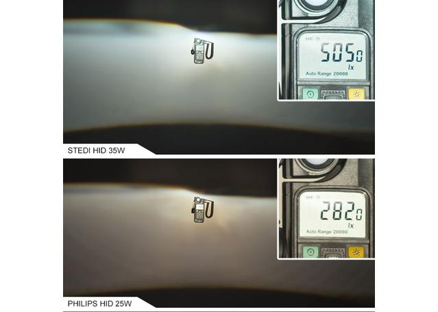 STEDI HID Xenon 35W Headlight Conversion Kit - D5S & D5R Sparesbox - Image 10