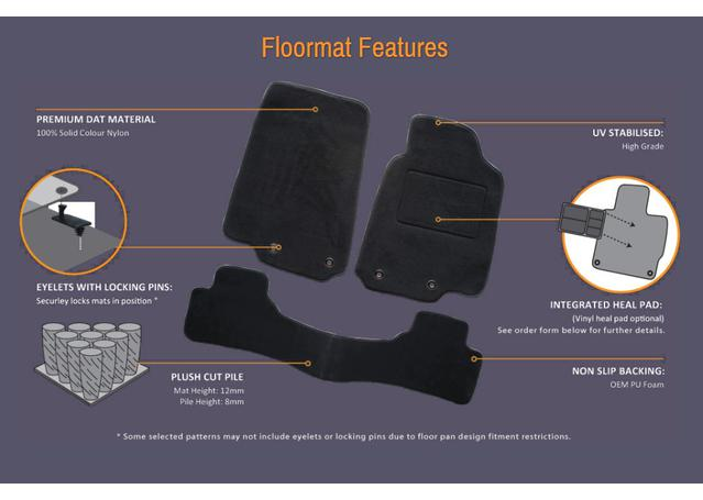 Sunland Floormats fits HOLDEN CREWMAN (VY-VZ) 3 Piece - Black Sparesbox - Image 3